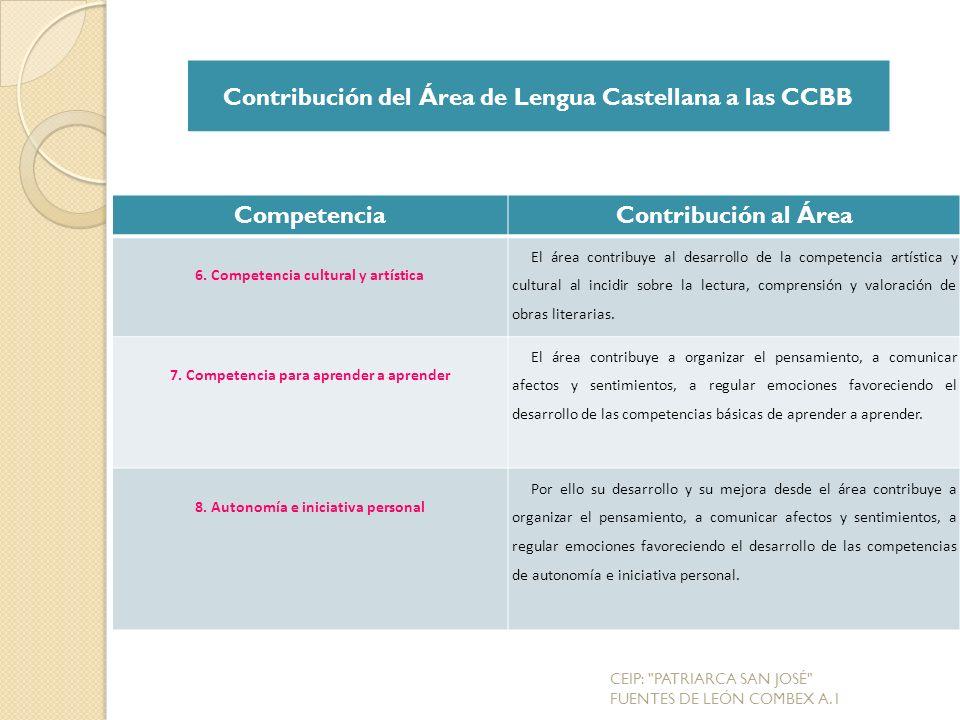 CompetenciaContribución al Área 6.