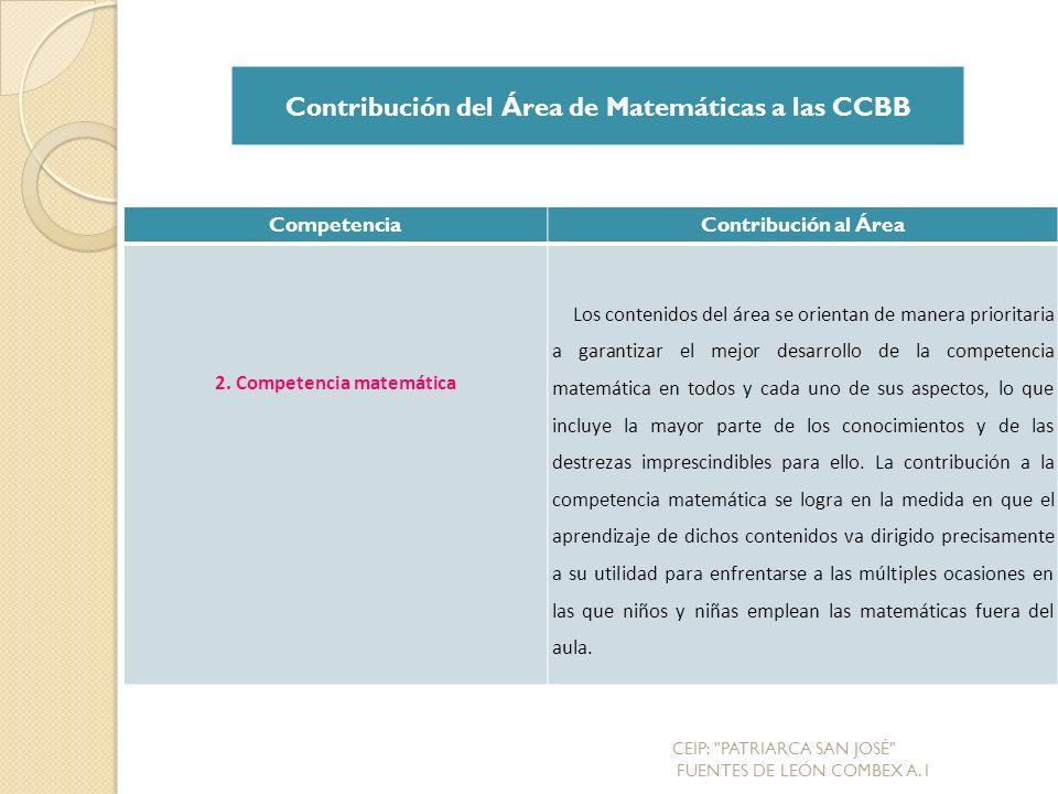 CompetenciaContribución al Área 2.