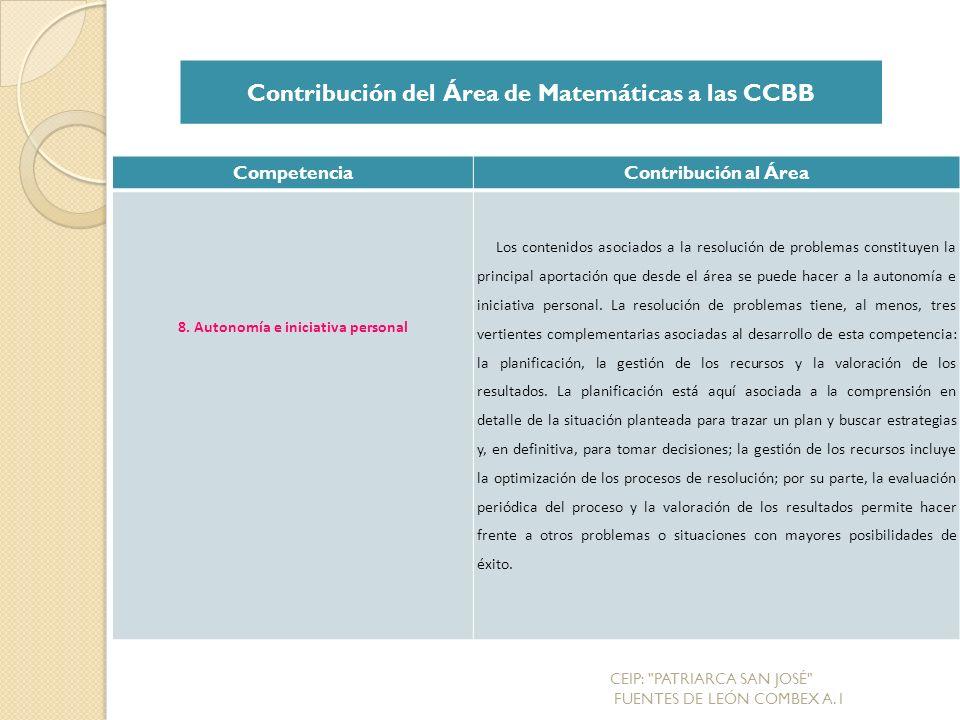 CompetenciaContribución al Área 8.