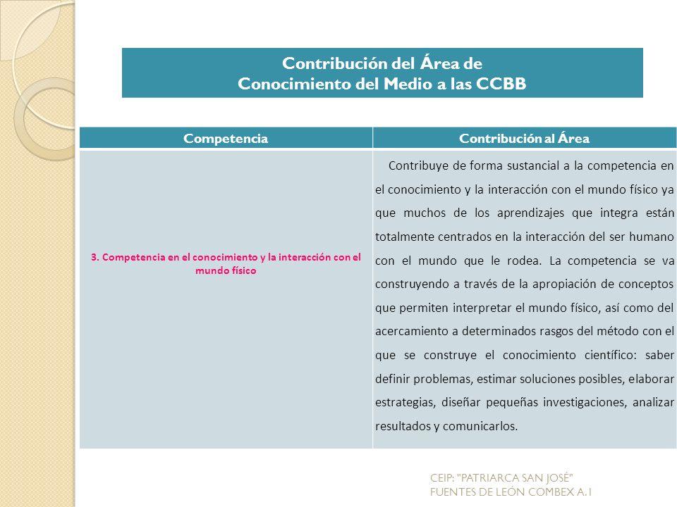 CompetenciaContribución al Área 3.
