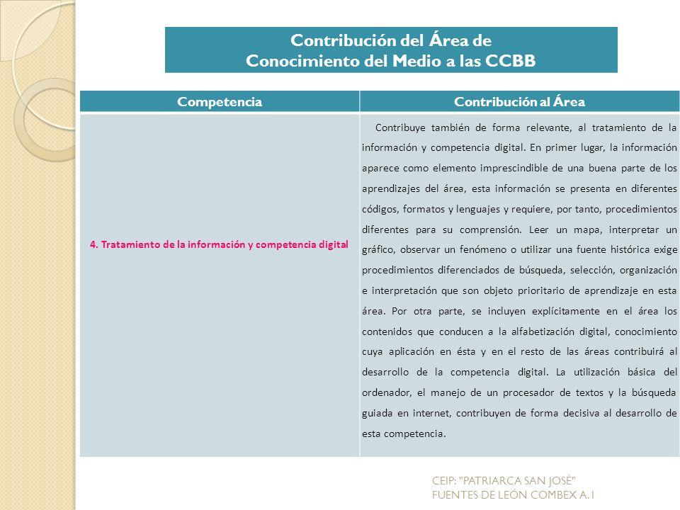 CompetenciaContribución al Área 4.