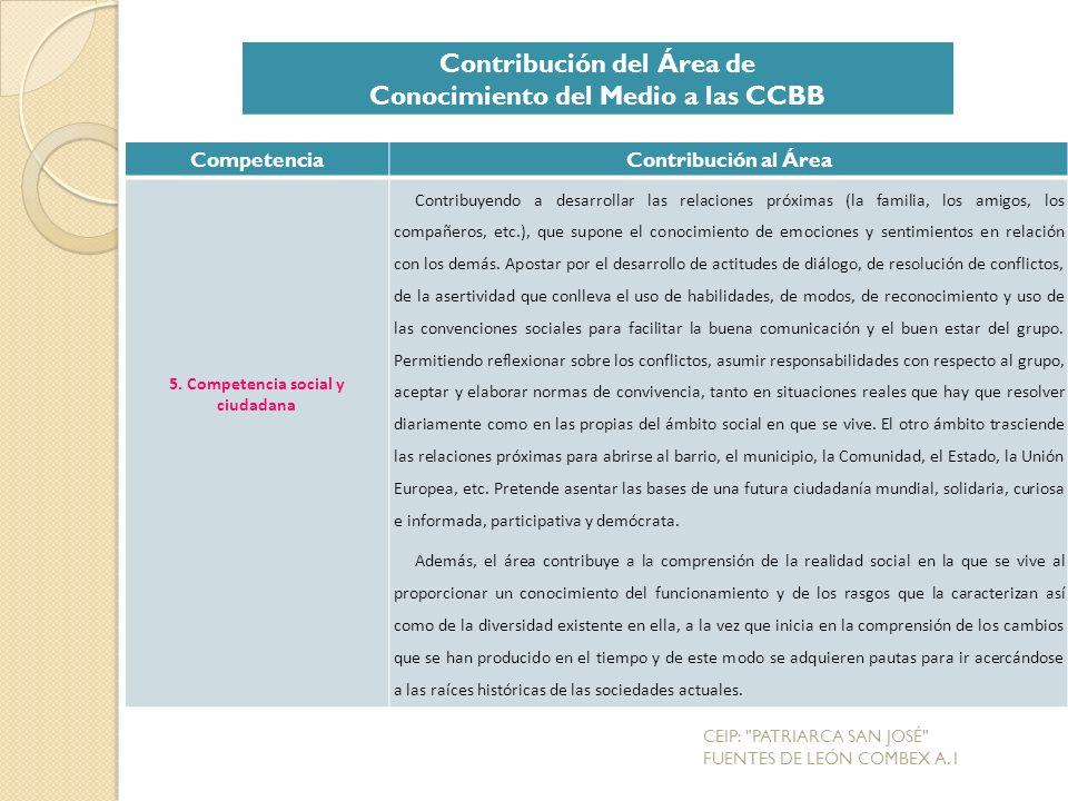 CompetenciaContribución al Área 5.