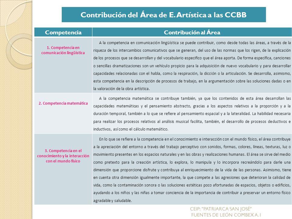 CompetenciaContribución al Área 1.
