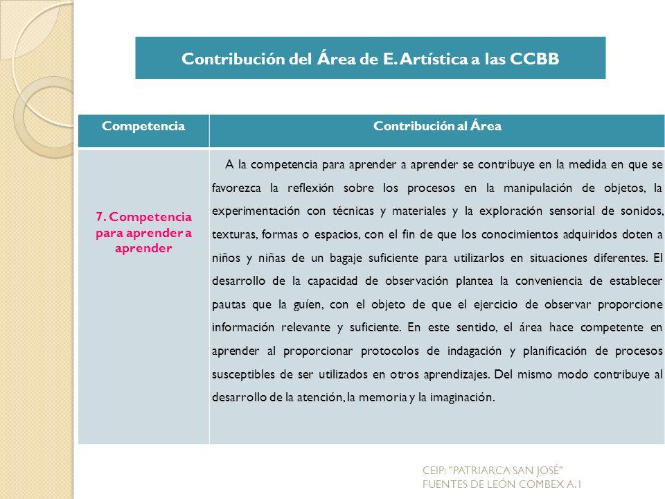 CompetenciaContribución al Área 7.