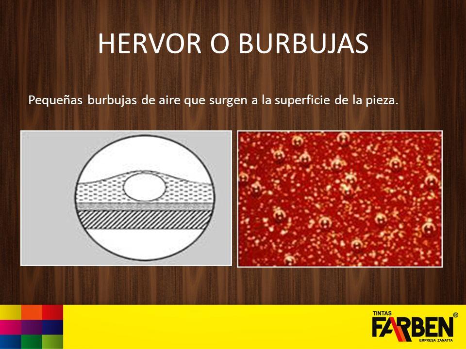 HERVOR O BURBUJAS Pequeñas burbujas de aire que surgen a la superficie de la pieza.