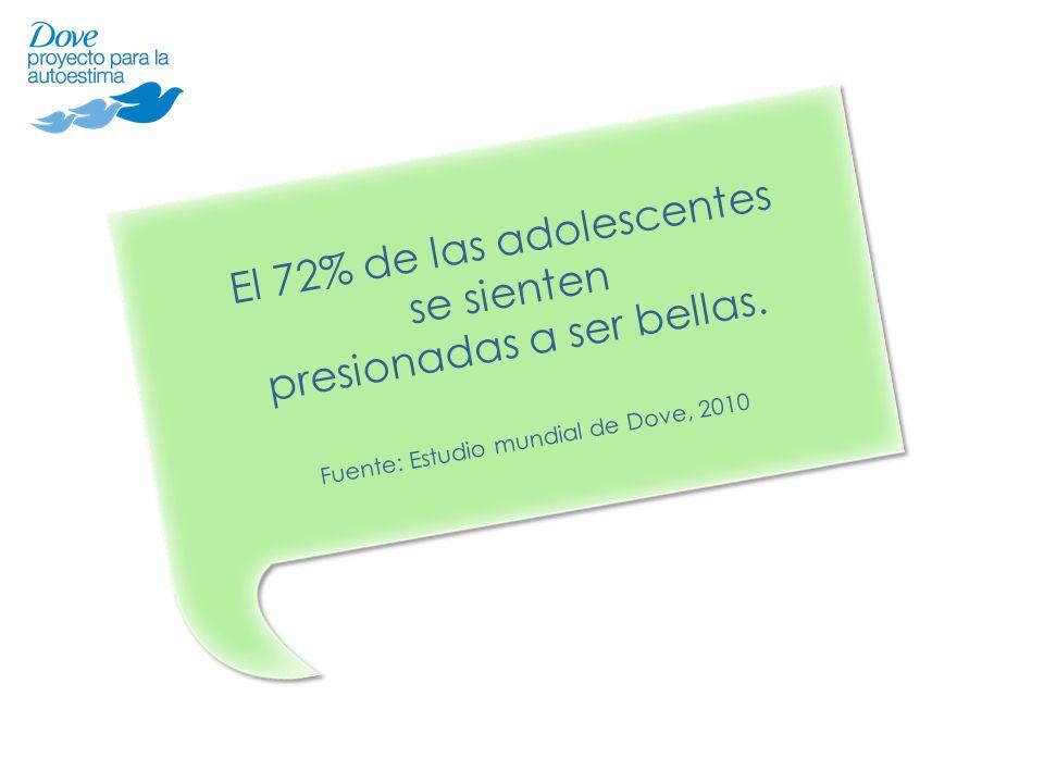 El 72% de las adolescentes se sienten presionadas a ser bellas. Fuente: Estudio mundial de Dove, 2010