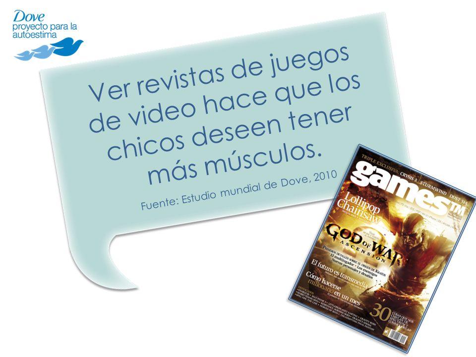 Ver revistas de juegos de video hace que los chicos deseen tener más músculos. Fuente: Estudio mundial de Dove, 2010