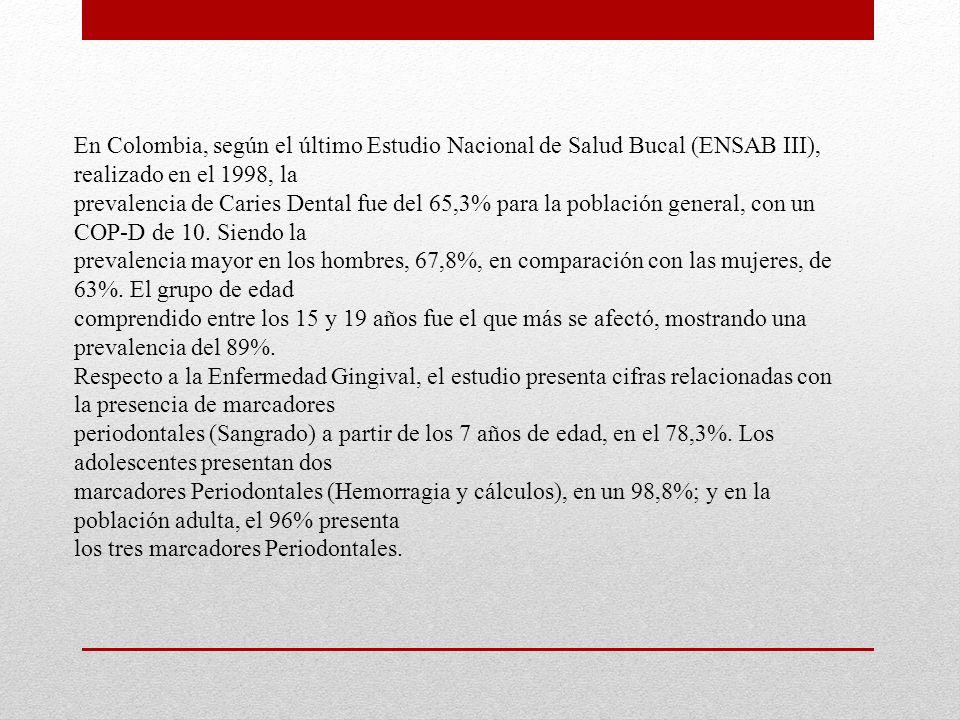 En Colombia, según el último Estudio Nacional de Salud Bucal (ENSAB III), realizado en el 1998, la prevalencia de Caries Dental fue del 65,3% para la