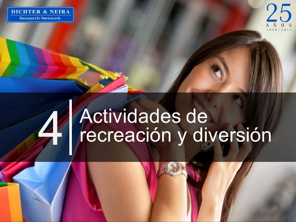 Actividades de recreación y diversión 4