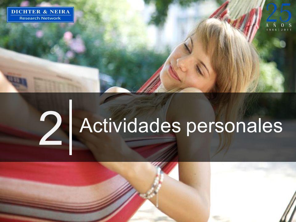 Actividades personales 2