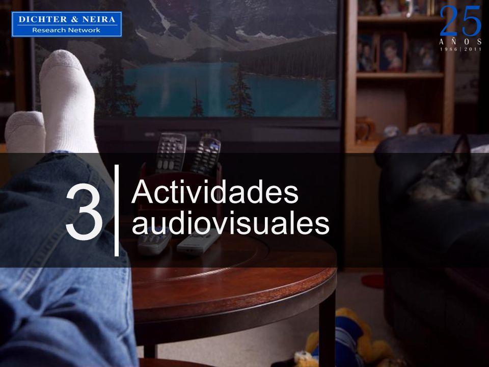 Uso del tiempo libre I Marzo 2011 999 Actividades audiovisuales Unidades: Porcentajes A continuación le voy a leer una serie de actividades que las personas realizan, por favor dígame ¿cuáles de ellas ha realizado en el último mes….