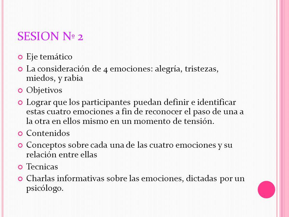 SESION N º 2 Eje temático La consideración de 4 emociones: alegría, tristezas, miedos, y rabia Objetivos Lograr que los participantes puedan definir e
