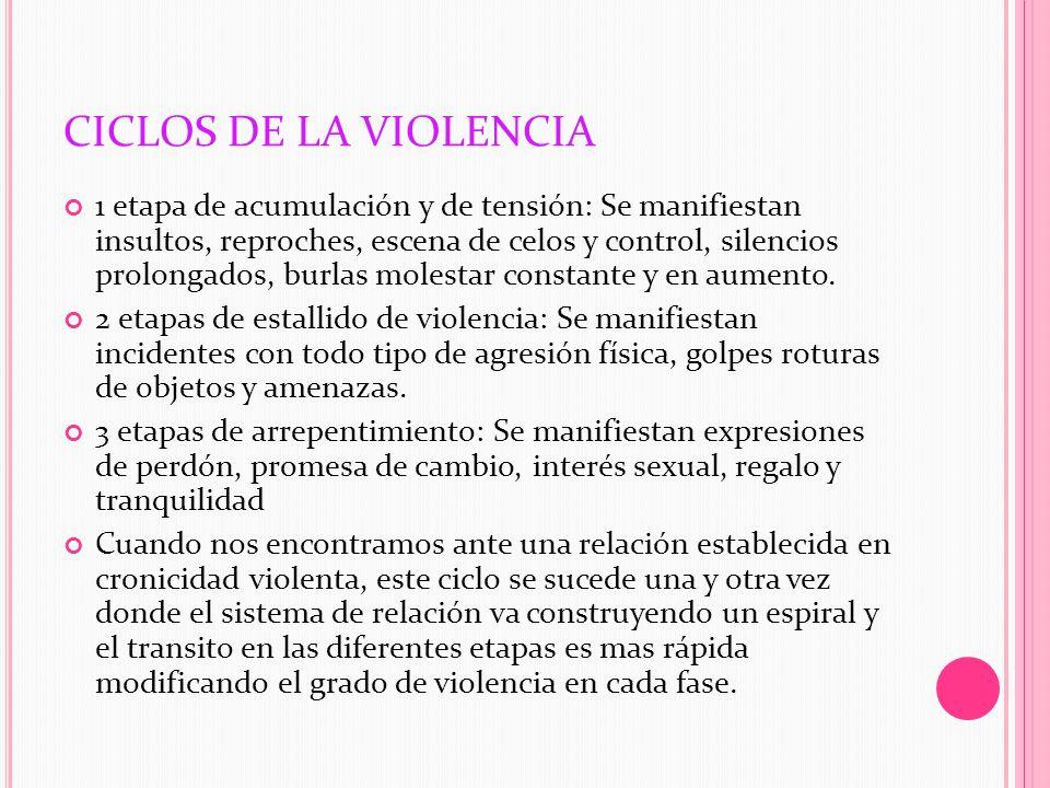 CICLOS DE LA VIOLENCIA 1 etapa de acumulación y de tensión: Se manifiestan insultos, reproches, escena de celos y control, silencios prolongados, burl