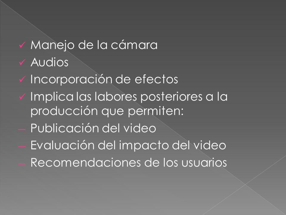 Manejo de la cámara Audios Incorporación de efectos Implica las labores posteriores a la producción que permiten: Publicación del video Evaluación del