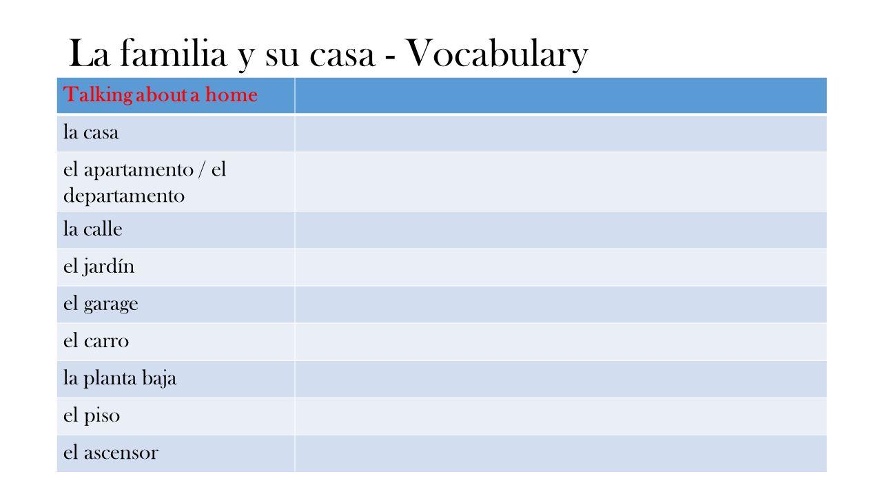 La familia y su casa - Vocabulary Talking about a home la casa el apartamento / el departamento la calle el jardín el garage el carro la planta baja e
