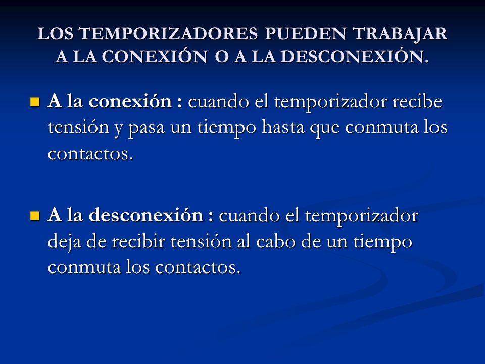a continuación describimos el funcionamiento de algunos tipos de temporizadores : a continuación describimos el funcionamiento de algunos tipos de temporizadores :