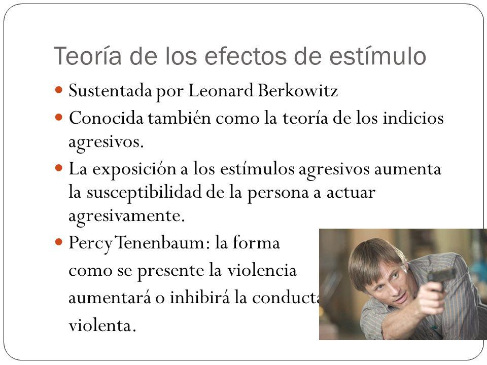 Teoría de los efectos de estímulo Sustentada por Leonard Berkowitz Conocida también como la teoría de los indicios agresivos. La exposición a los estí