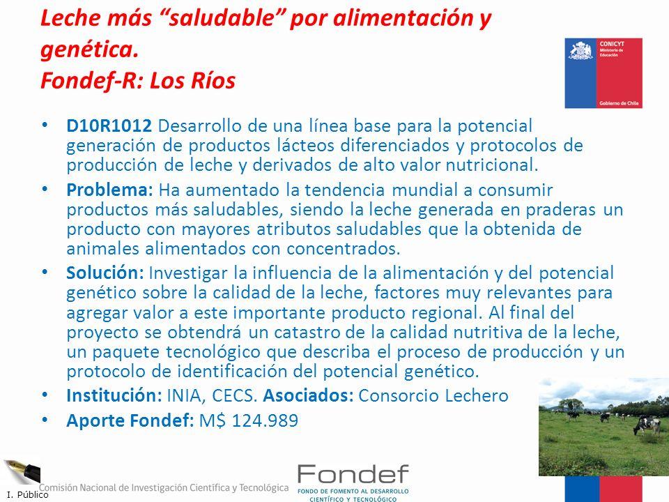 Leche más saludable por alimentación y genética. Fondef-R: Los Ríos D10R1012 Desarrollo de una línea base para la potencial generación de productos lá