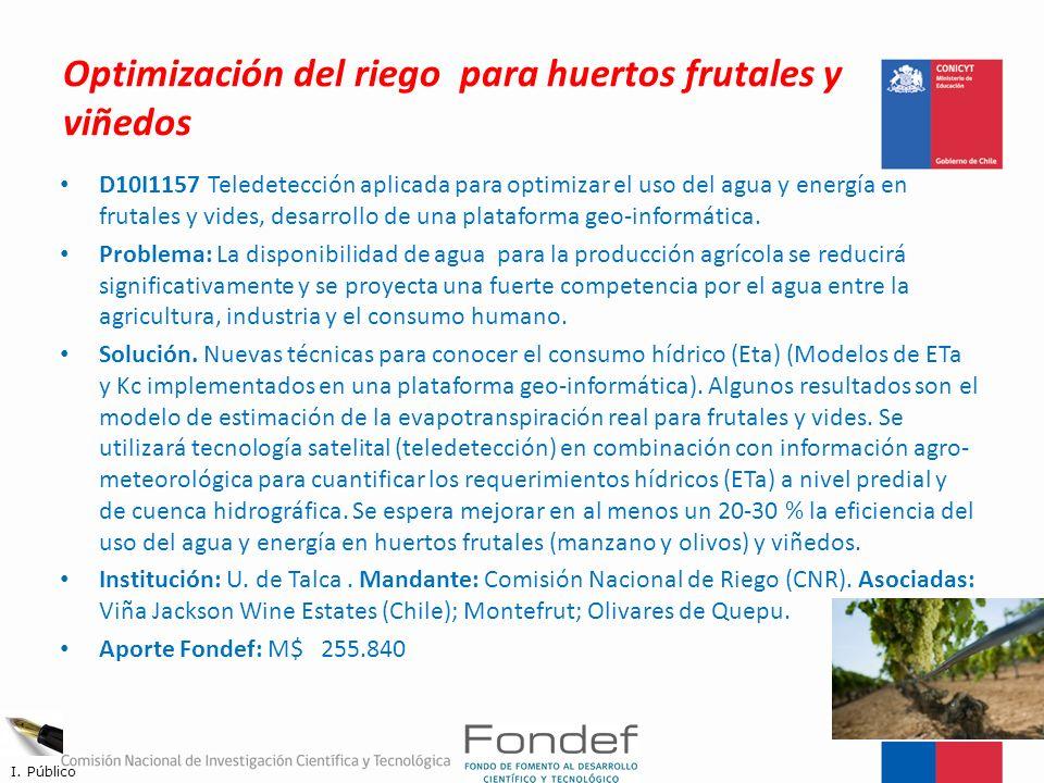 Optimización del riego para huertos frutales y viñedos D10I1157 Teledetección aplicada para optimizar el uso del agua y energía en frutales y vides, d