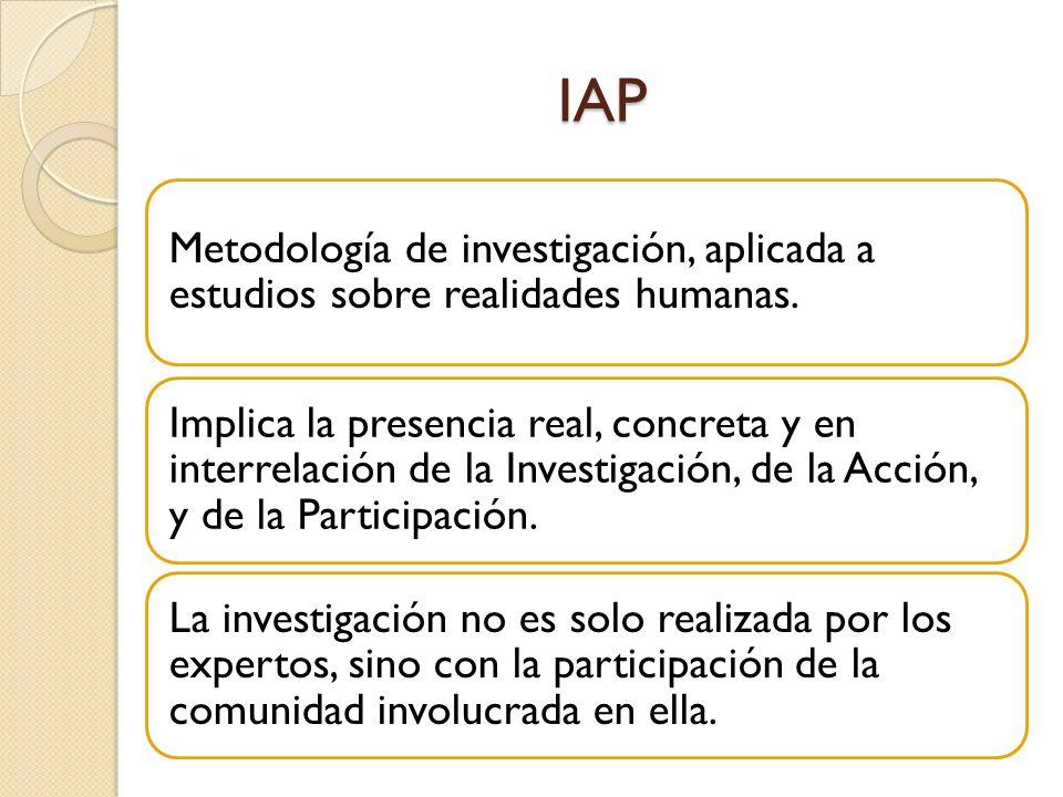 IAP Metodología de investigación, aplicada a estudios sobre realidades humanas. Implica la presencia real, concreta y en interrelación de la Investiga