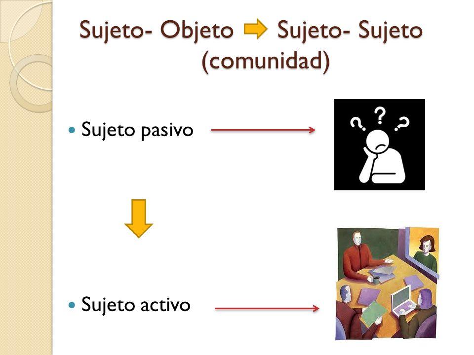 Sujeto- Objeto Sujeto- Sujeto (comunidad) Sujeto pasivo Sujeto activo