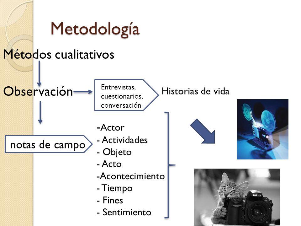 Metodología Métodos cualitativos Observación Entrevistas, cuestionarios, conversación notas de campo Historias de vida - Actor - Actividades - Objeto