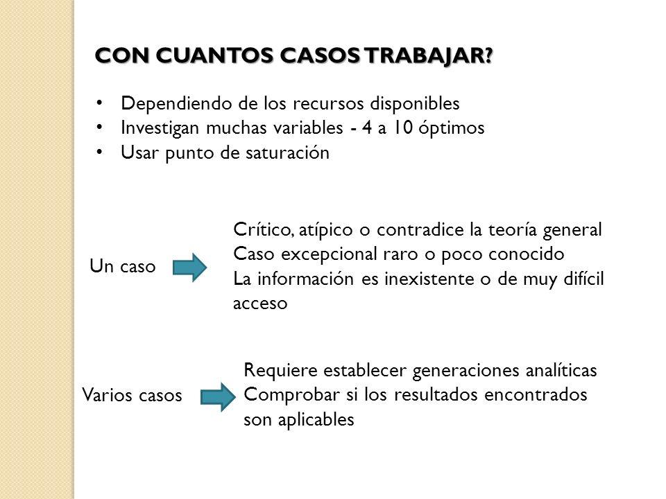 CON CUANTOS CASOS TRABAJAR? Dependiendo de los recursos disponibles Investigan muchas variables - 4 a 10 óptimos Usar punto de saturación Un caso Crít