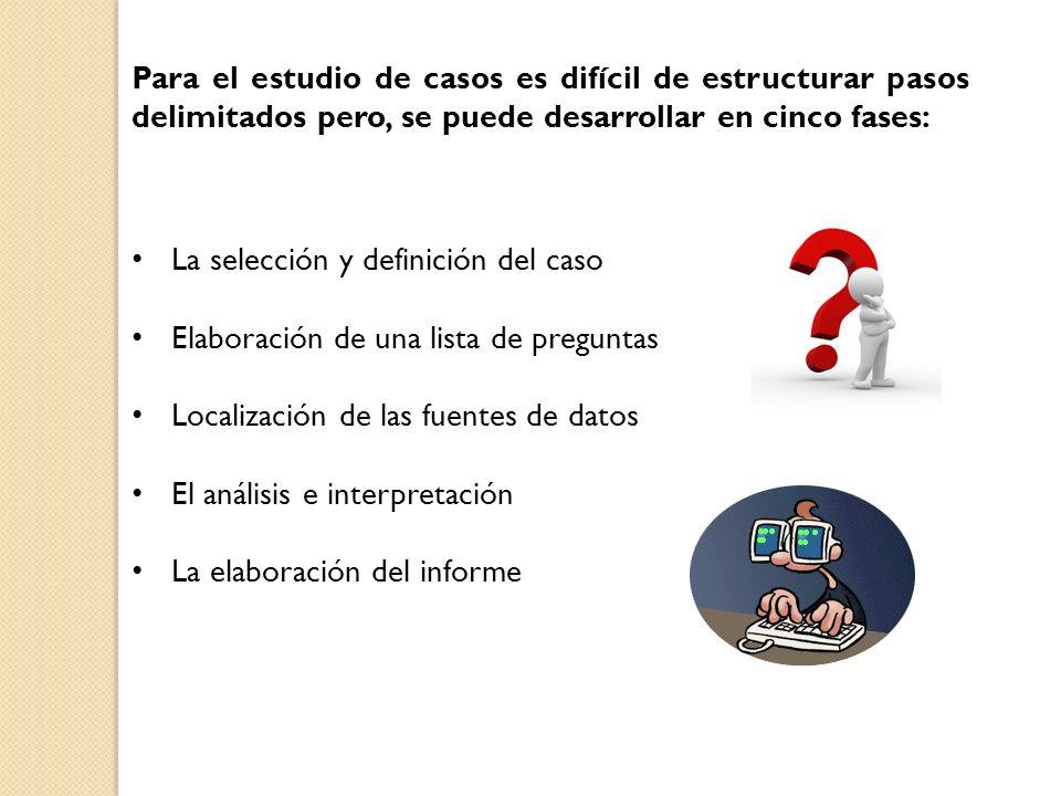 La selección y definición del caso Elaboración de una lista de preguntas Localización de las fuentes de datos El análisis e interpretación La elaborac