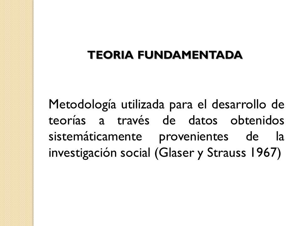 Metodología utilizada para el desarrollo de teorías a través de datos obtenidos sistemáticamente provenientes de la investigación social (Glaser y Str