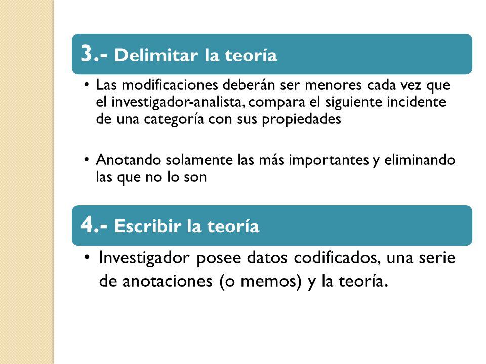 3.- Delimitar la teoría Las modificaciones deberán ser menores cada vez que el investigador-analista, compara el siguiente incidente de una categoría