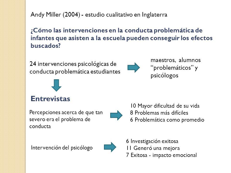 Andy Miller (2004) - estudio cualitativo en Inglaterra ¿Cómo las intervenciones en la conducta problemática de infantes que asisten a la escuela puede