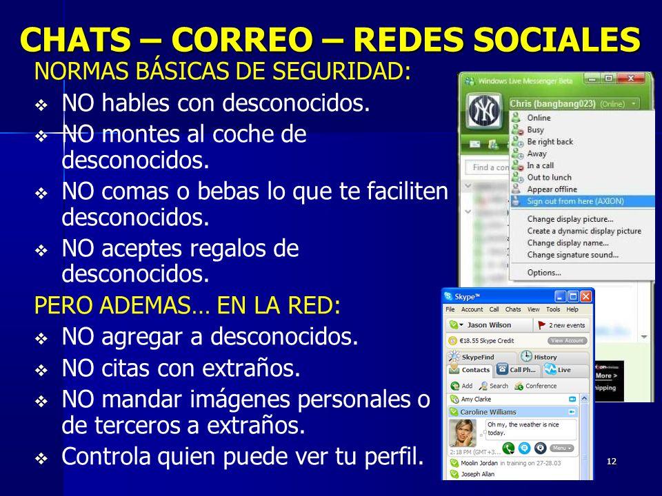12 CHATS – CORREO – REDES SOCIALES NORMAS BÁSICAS DE SEGURIDAD: NO hables con desconocidos.