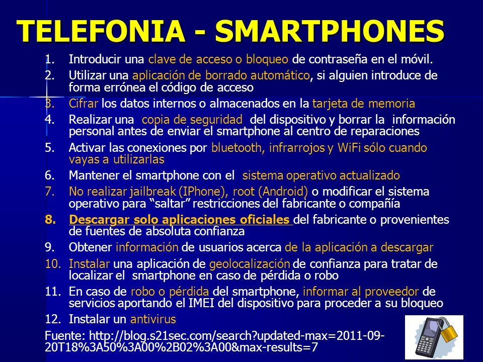 19 TELEFONIA - SMARTPHONES 1.Introducir una clave de acceso o bloqueo de contraseña en el móvil.