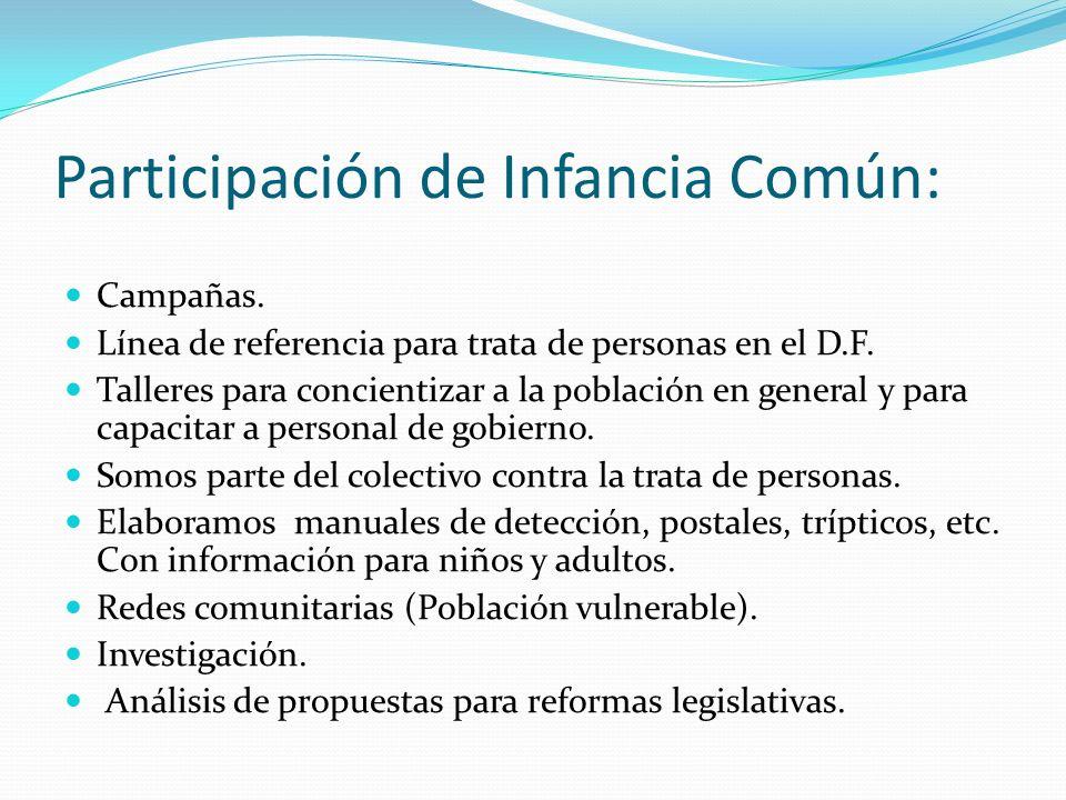 Participación de Infancia Común: Campañas. Línea de referencia para trata de personas en el D.F. Talleres para concientizar a la población en general