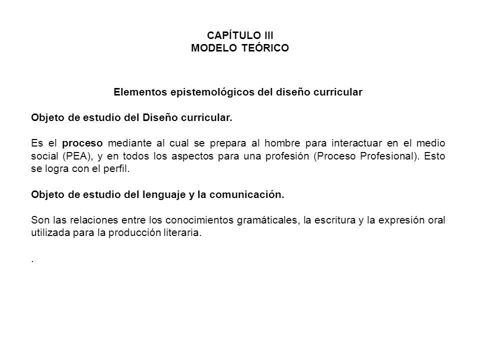 CAPÍTULO III MODELO TEÓRICO Elementos epistemológicos del diseño curricular Objeto de estudio del Diseño curricular. Es el proceso mediante al cual se