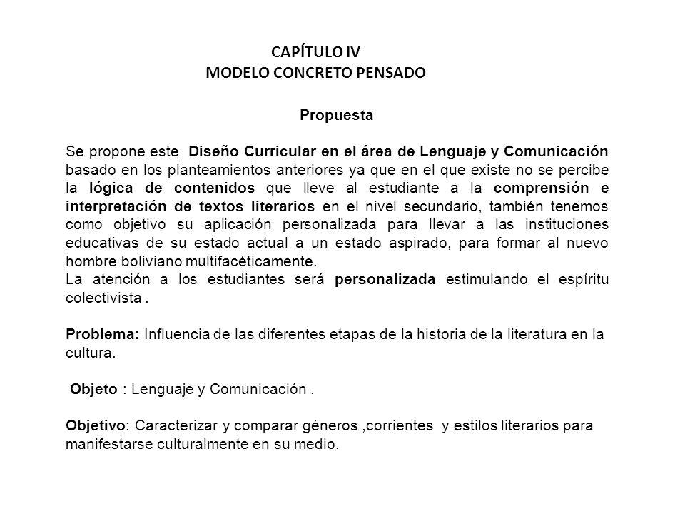 CAPÍTULO IV MODELO CONCRETO PENSADO Propuesta Se propone este Diseño Curricular en el área de Lenguaje y Comunicación basado en los planteamientos ant