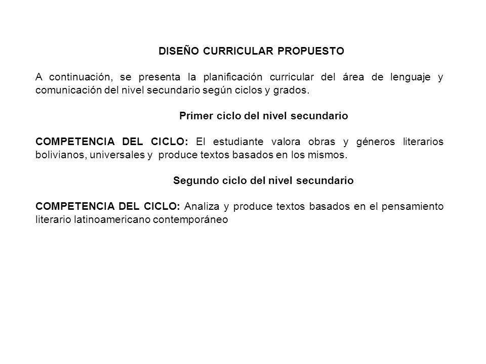 DISEÑO CURRICULAR PROPUESTO A continuación, se presenta la planificación curricular del área de lenguaje y comunicación del nivel secundario según cic