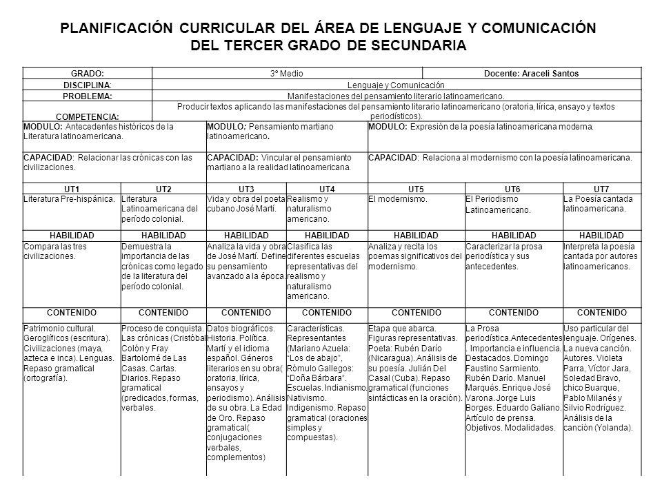 PLANIFICACIÓN CURRICULAR DEL ÁREA DE LENGUAJE Y COMUNICACIÓN DEL TERCER GRADO DE SECUNDARIA GRADO:3º MedioDocente: Araceli Santos DISCIPLINA:Lenguaje