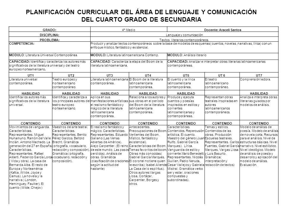 PLANIFICACIÓN CURRICULAR DEL ÁREA DE LENGUAJE Y COMUNICACIÓN DEL CUARTO GRADO DE SECUNDARIA GRADO:4º MedioDocente: Araceli Santos DISCIPLINA:Lenguaje