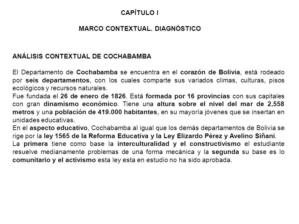 CAPÍTULO I MARCO CONTEXTUAL. DIAGNÓSTICO ANÁLISIS CONTEXTUAL DE COCHABAMBA El Departamento de Cochabamba se encuentra en el corazón de Bolivia, está r
