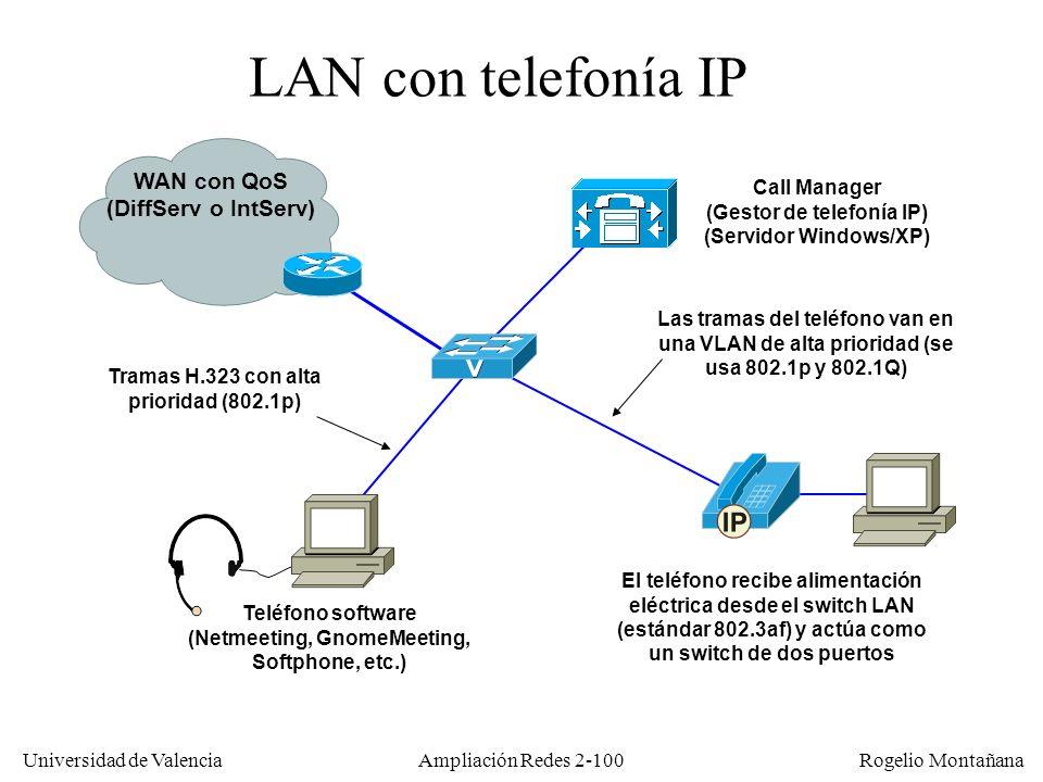 Universidad de Valencia Rogelio Montañana Ampliación Redes 2-99 Telefonía IP Ventajas: +Integración de la red de datos y la red telefónica +Reducción de distancias (y costes) en la red telefónica +Fácil enrutamiento alternativo en caso de averías en la red (servicio no orientado a conexión) +Posibilidad de compresión de la voz (G.729, G.723.1) +Supresión de silencios y generación de ruido de confort +Servicios de alta calidad (G.722, G.722.1, G.719) +Posibilidad de integrar servicios: directorio telefónico con LDAP, envío de ficheros de audio por e-mail, lectura automática de e- mails por teléfono, navegación web asistida, etc.