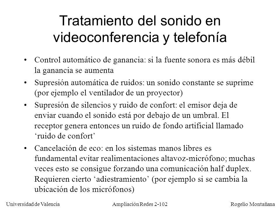 Universidad de Valencia Rogelio Montañana Ampliación Redes 2-101 Teléfonos IP Cisco 7960G Audio G.711 y G.729a Incorpora conmutador de dos puertos 10/100 Precio: 500 euros Cisco SoftPhone Audio G.711, G.723.1 y G.729a Precio: 150 euros Cisco 7905 Audio G.711 y G.729a Precio: 200 euros OpenPhone http://www.openh323.org/code.html Precio: 0 euros HardSoft