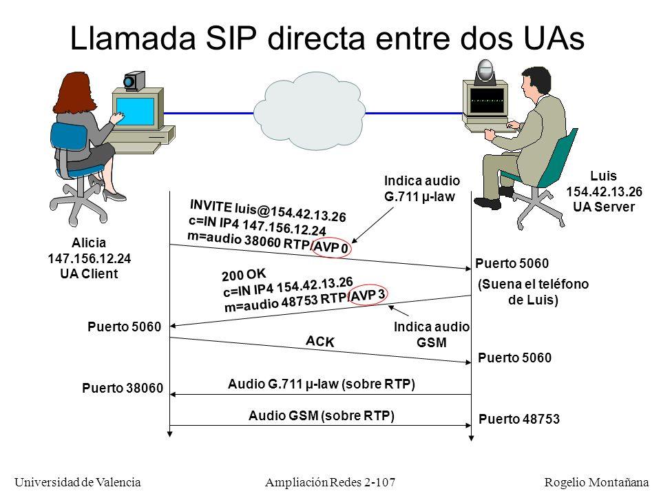 Universidad de Valencia Rogelio Montañana Ampliación Redes 2-106 Componentes de SIP UA (User Agent): Terminal SIP (hard o soft).