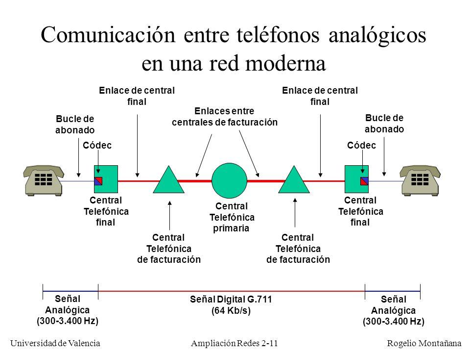 Universidad de Valencia Rogelio Montañana Ampliación Redes 2-10 Telefonía digital G.711 PCM La digitalización de audio para telefonía se viene haciendo en la red troncal desde los 1960s, por varias razones fundamentalmente: –Mayor calidad de sonido, especialmente en largas distancias cuando es necesario regenerar la señal –Mayores facilidades para multiplexar varias conversaciones En 1972 la ITU-T estableció el estándar G.711 para la telefonía digital, también llamado PCM (Pulse Code Modulation) El muestreo se hace con una frecuencia de 8 KHz, es decir una muestra cada 125 µs.