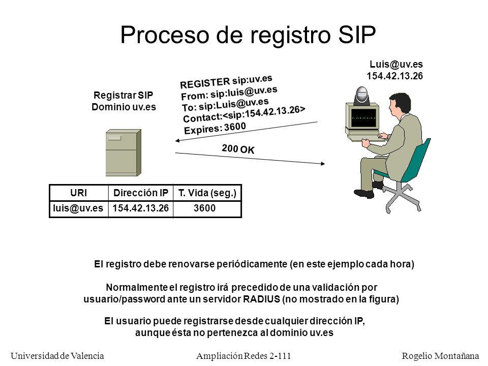 Universidad de Valencia Rogelio Montañana Ampliación Redes 2-110 Registrar SIP (Registrador) Cada vez que un usuario arranca una aplicación SIP envía un mensaje REGISTER al Registrar competente en ese dominio, que toma nota de su presencia Los mensajes REGISTER tiene un tiempo de vida (por ejemplo una hora) Cada dominio tiene un Registrar que desarrolla para las direcciones SIP una función equivalente a la del DNS con los nombres Los Proxys SIP lanzan consultas a los Registrar