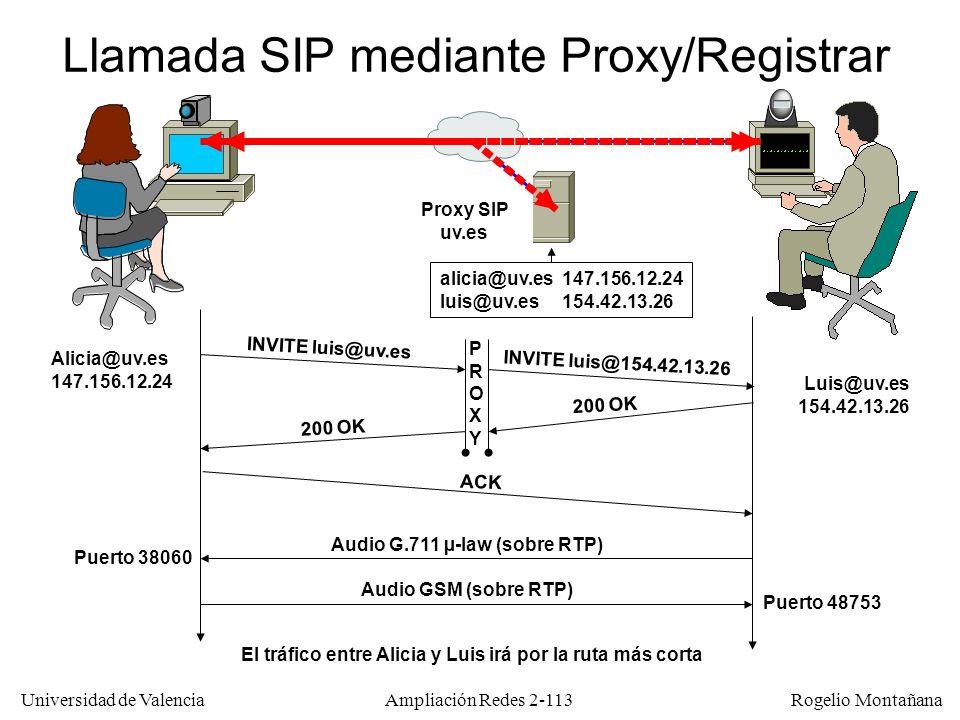 Universidad de Valencia Rogelio Montañana Ampliación Redes 2-112 Funciones del Proxy SIP El Proxy SIP es un router que actúa como intermediario en la comunicación entre agentes SIP.