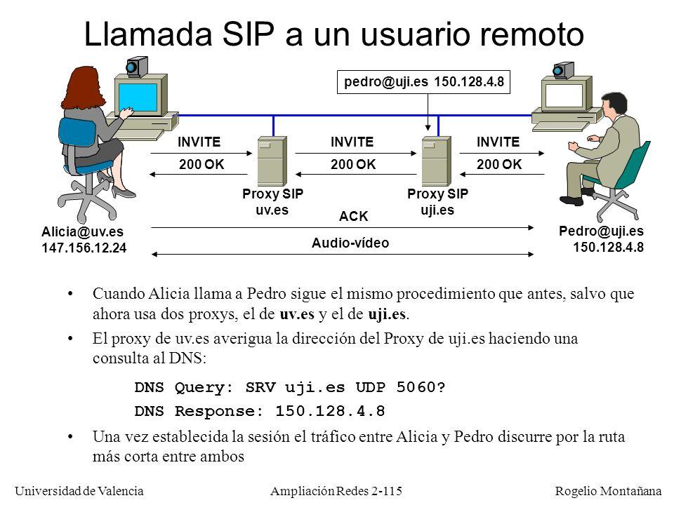 Universidad de Valencia Rogelio Montañana Ampliación Redes 2-114 Descubrimiento del Proxy En el ejemplo anterior Alicia tenía que saber quién era su Proxy El proxy se puede indicar en la configuración del agente, pero eso es poco flexible En su lugar se utilizan registros tipo SRV (Service) en el DNS.