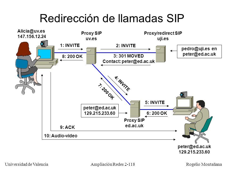 Universidad de Valencia Rogelio Montañana Ampliación Redes 2-117 Redirección de llamadas SIP Un URI puede redirigirse (desviarse) temporalmente hacia otro.