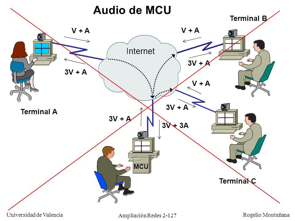 Universidad de Valencia Rogelio Montañana Ampliación Redes 2-126 Internet MCU V + A 3V + 3A 3V 3V + A Terminal A Terminal B Terminal C Audio de Terminal A