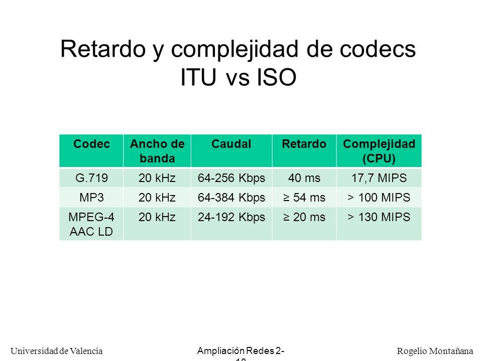 Universidad de Valencia Rogelio Montañana Ampliación Redes 2-17 Audio digital comprimido En telefonía y videoconferencia se suele utilizar codecs G.xxx (estándares ITU-T) que dan un bajo retardo y una calidad adecuada para la voz, pero no para la música (excepto algunos como G.719 y G.722) La parte de compresión audio de MPEG (estándares ISO) es más eficiente (mejor ratio de compresión) y da mayor calidad, pero consume mucha CPU e introduce mucho retardo por lo que no suele emplearse en aplicaciones interactivas Generalmente a más compresión menor calidad y mayor consumo de CPU.